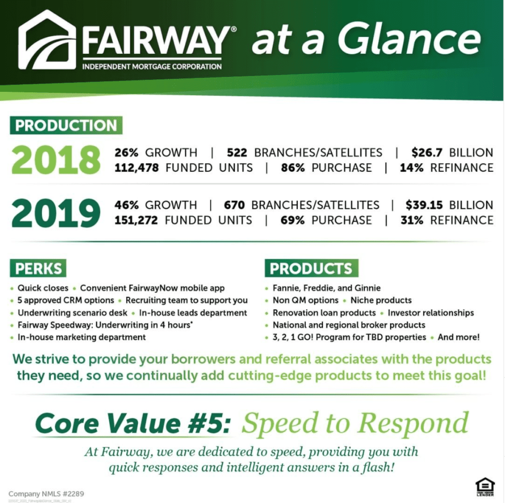 fairway at a glance - about us
