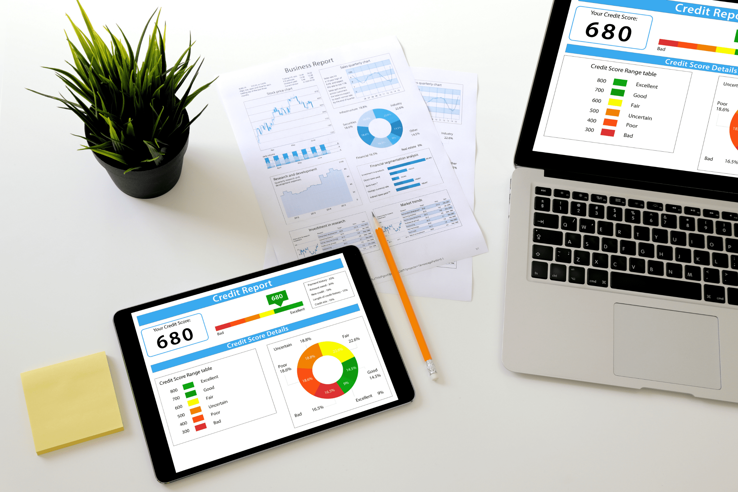 What's Your FICO Score and Why Does it Matter?