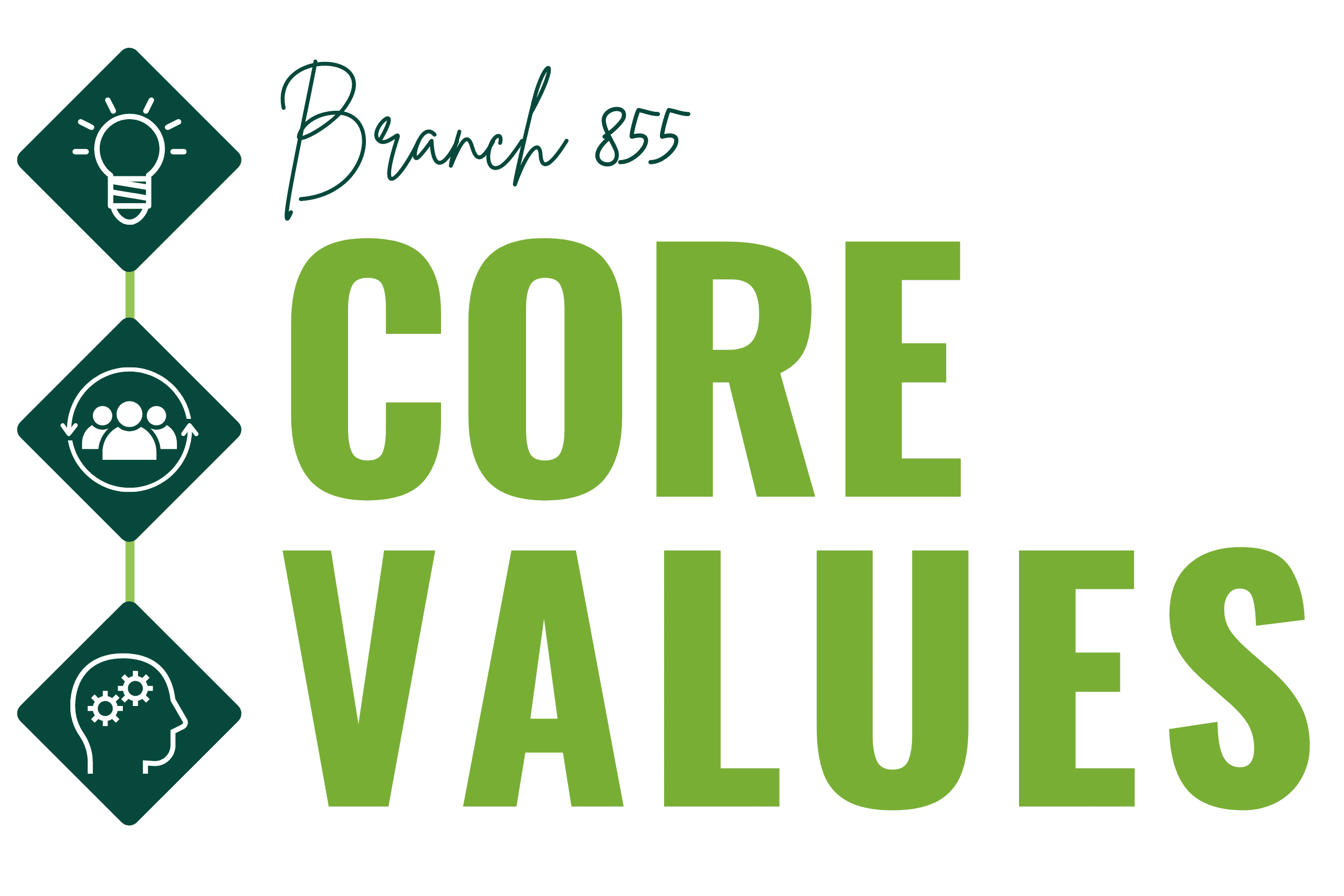 Fairway of the Carolinas' Core Values: What Makes Us Different